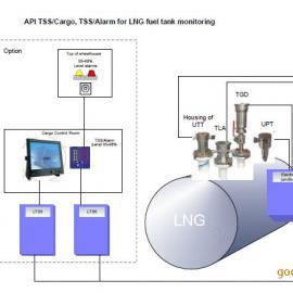 双层罐LNG液位测量仪 英国、德国、美国船级社认证