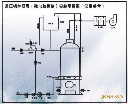 锅炉质量证明书,安装使用说明书,设计总图,锅炉本体部件图,阀门仪表