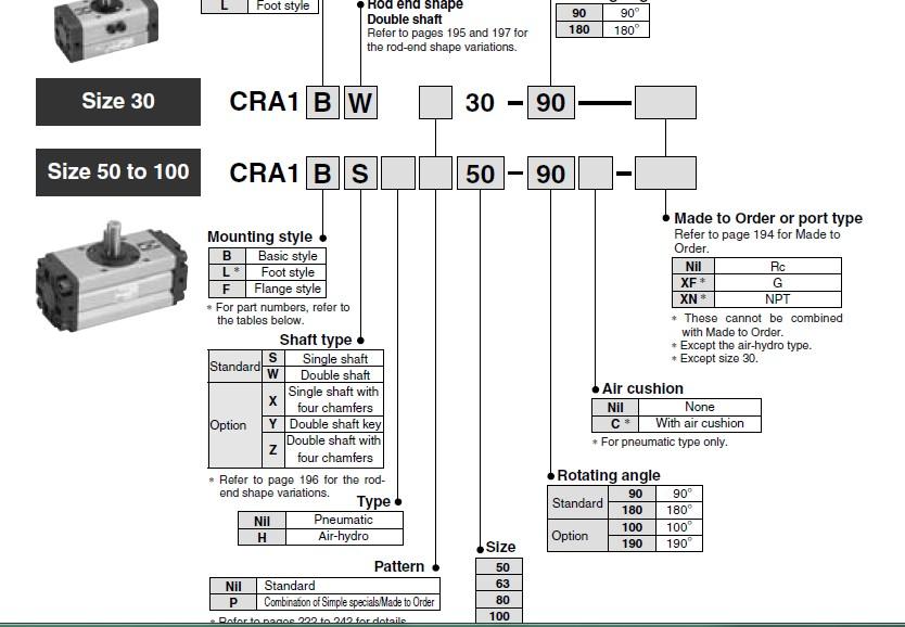 smc cra1齿轮齿条式摆动气缸图片