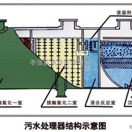 玻璃钢三相分离器,UASB三相分离器,厌氧三相分离器分离器