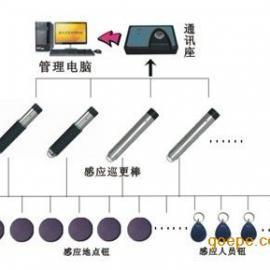 电子巡更巡检系统解决方案