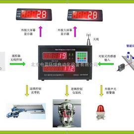 袋装水泥防窜货装车计数控制系统
