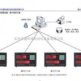 智能水泥计数器与视频监控一体化系统