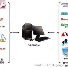 迅饶数据库转BACnet协议转换软件―SQL2BACnet