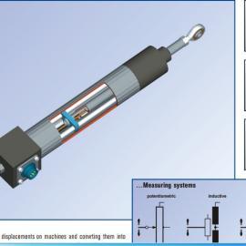 德国FSG长度发射机