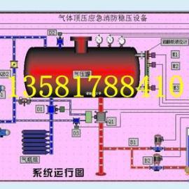 DLC0.6/25-15气体顶压消防给水设备