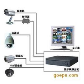 宁波安防监控安装,防盗报警系统,红外监控系统