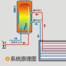 阳台壁挂太阳能热水器批发阳台壁挂太阳能热水器供应