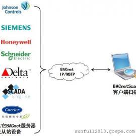 迅饶免费BACnet测试软件―BACnetScan