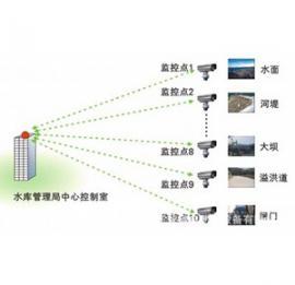 无线水文水资源监测采集传输系统/GPRS数据采集/水站水情