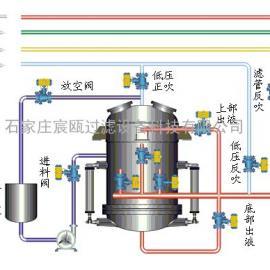 触媒过滤器  非金属触媒过滤  加氢电解后触媒过滤