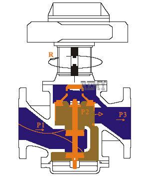 供应动态平衡电动调节阀|上海怡凌edrv动态平衡电动调节阀图片