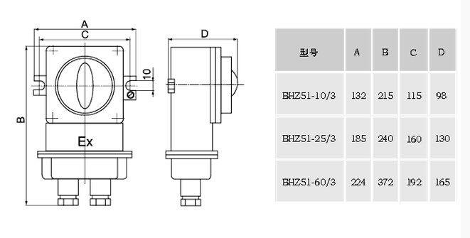 防爆开关 防爆转换开关BHZ51 产品特点: 外壳采用铝合金高压铸造成型,表面经抛丸后高压静电喷塑 本系列产品为复合型结构,主腔采用隔爆型结构,接线腔采用增安型结构 用于交流50Hz,额定电压220V或380V的电气线路的不频繁的接通或分断 可用作换接电源或负载、测量电路等,也可控制小容量电动机 可根据客户要求选配带倒顺功能 钢管或电路布线 技术参数: 执行标准:GB 3836.