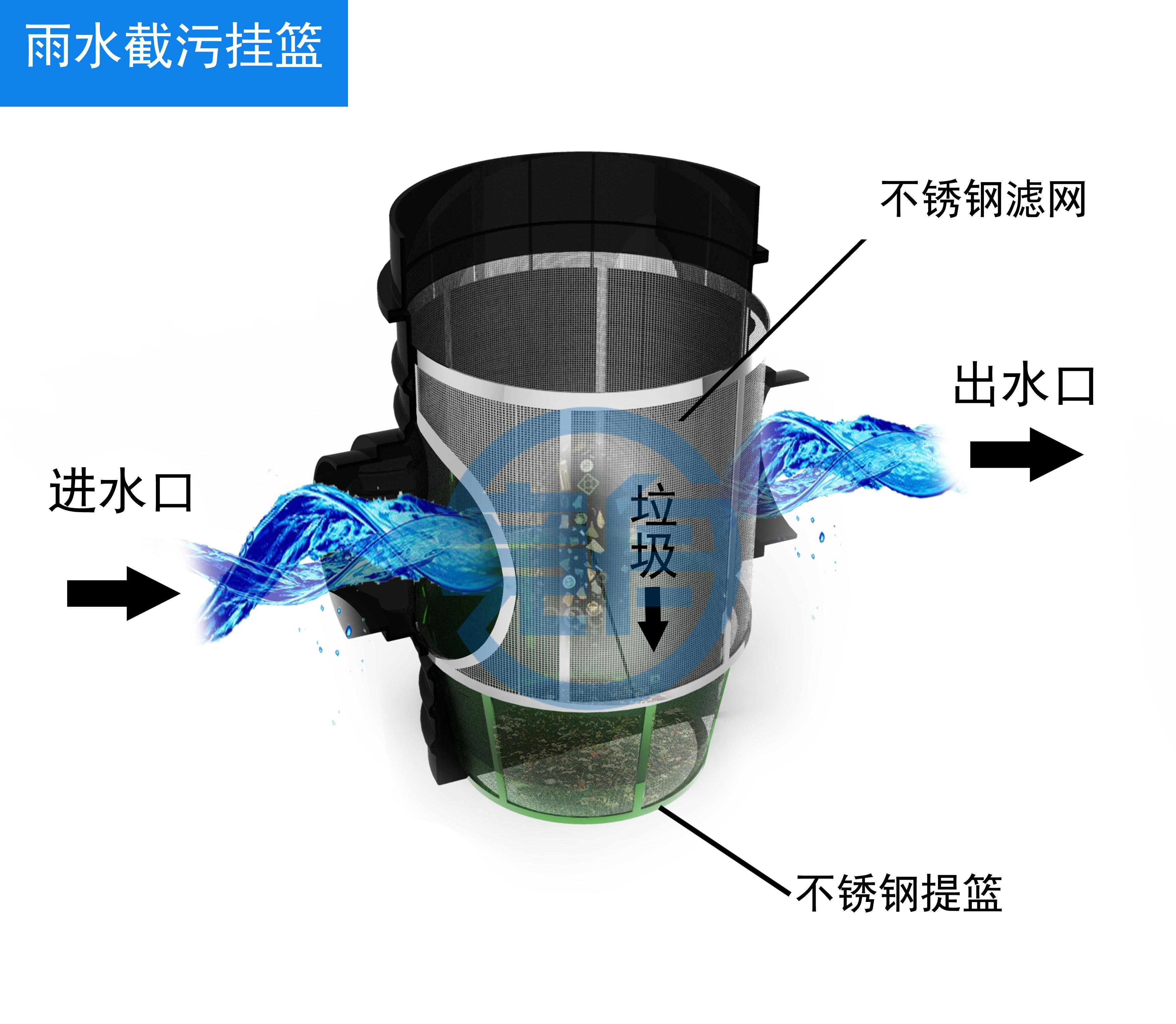雨水截污挂篮 拦截雨水里大垃圾