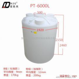 250L食品级水箱、PE塑胶桶、水塔、储存桶、搅拌槽