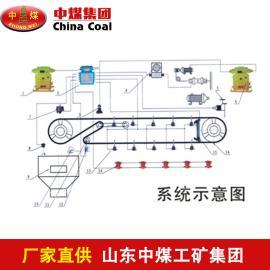 KHP128煤矿用带式输送机保护装置,带式输送机保护装置畅销