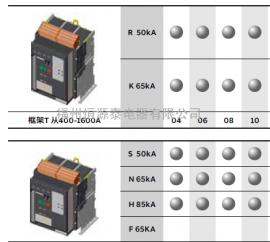 MPD32W32 MPH32F32美国GE断路器 GE框架断路器 GE启动器