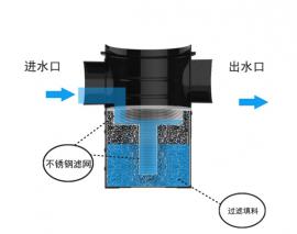 竞舟雨水过滤器 雨水收集系统产品 质量保障