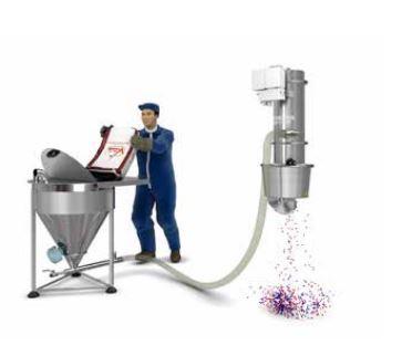NILFISK力奇食品行业气力输送机PCC66SF00 不锈钢电动气力输送机