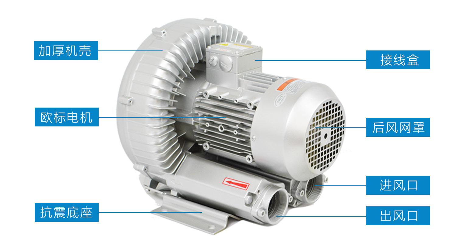 条虾,基围虾增氧泵,花鲢增氧曝气高压风机