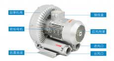 粉末灌装机械配套旋涡风机/全风高压鼓风机