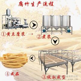 腐竹机大型商用全自动腐竹油皮制作机提供技术培训腐竹烘干机