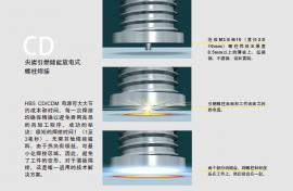 德国HBS螺柱焊机代理