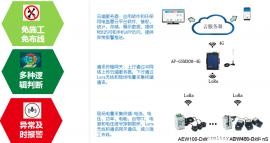 环保用电监测云平台 分表计量环保用电 大气污染治理