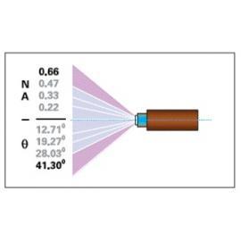 二氧化硅/特氟龙®AF包层石英光纤FSU