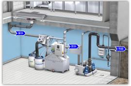进口TECE隔油器、TECE油脂分�x器、隔油设备