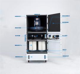 工业磨床粉尘处理2.2KW脉冲吸尘器