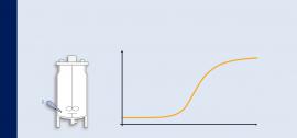 �l酵�^程�胞�舛龋�OD,AU,干重或�裰卦诰��O控分析