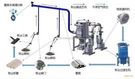 工业吸尘器 中央真空清扫 中央吸尘器
