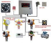 水厂用氯气检测仪,工业防爆型