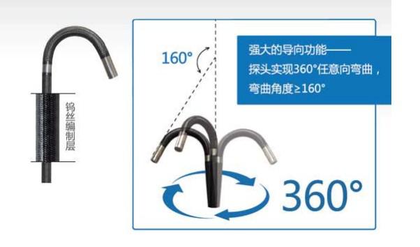 FSD手持式工业内窥镜、 手持式