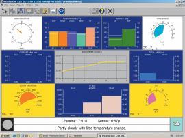 Davis WeatherLink管理软件和数据存储模块