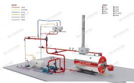 120万大卡天然气导热油锅炉 环保导热油锅炉