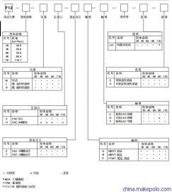 F12-110-MS-SV-S-000-000-0液压马达特价
