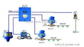ZP127(A)矿用温控烟控洒水降尘装置皮带大巷自动喷雾降尘装置