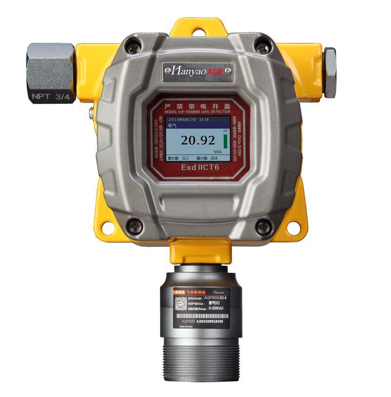 在线式VOC气体检测仪