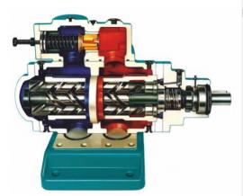 ALLWEILER螺�U泵SN/SM660