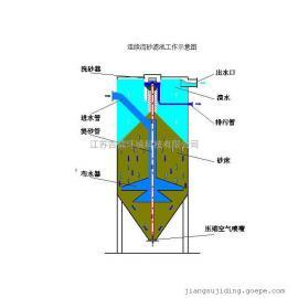 JDEP 连续流砂滤池 活性砂过滤器