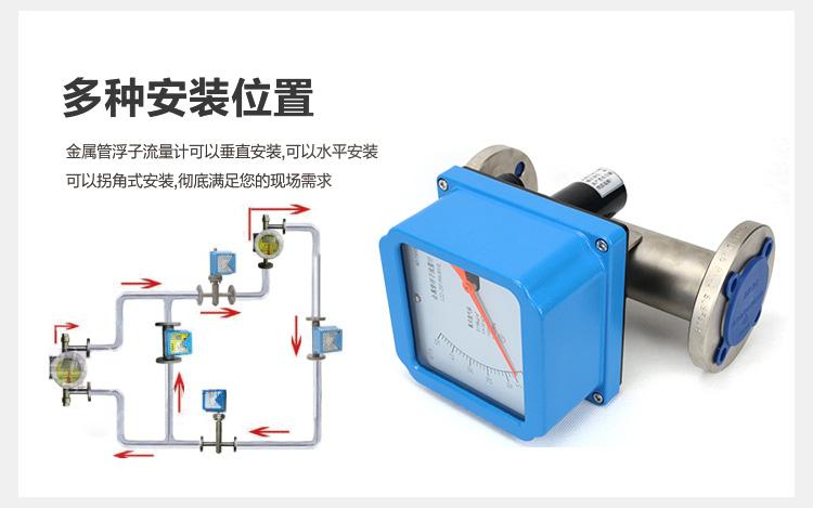肯创尿素专用金属转子流量计LZZ