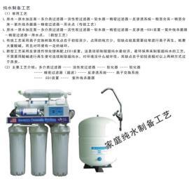 �h康 商用�t用���室工�I用高�度水制取�O�� HKA01