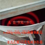 响咚咚复合材料反应罐加热器 反应釜环保电磁加热设备无需夹套和导热油SMIHFY-080