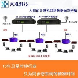 京准 GPS北斗卫星对时仪器 HR-906B