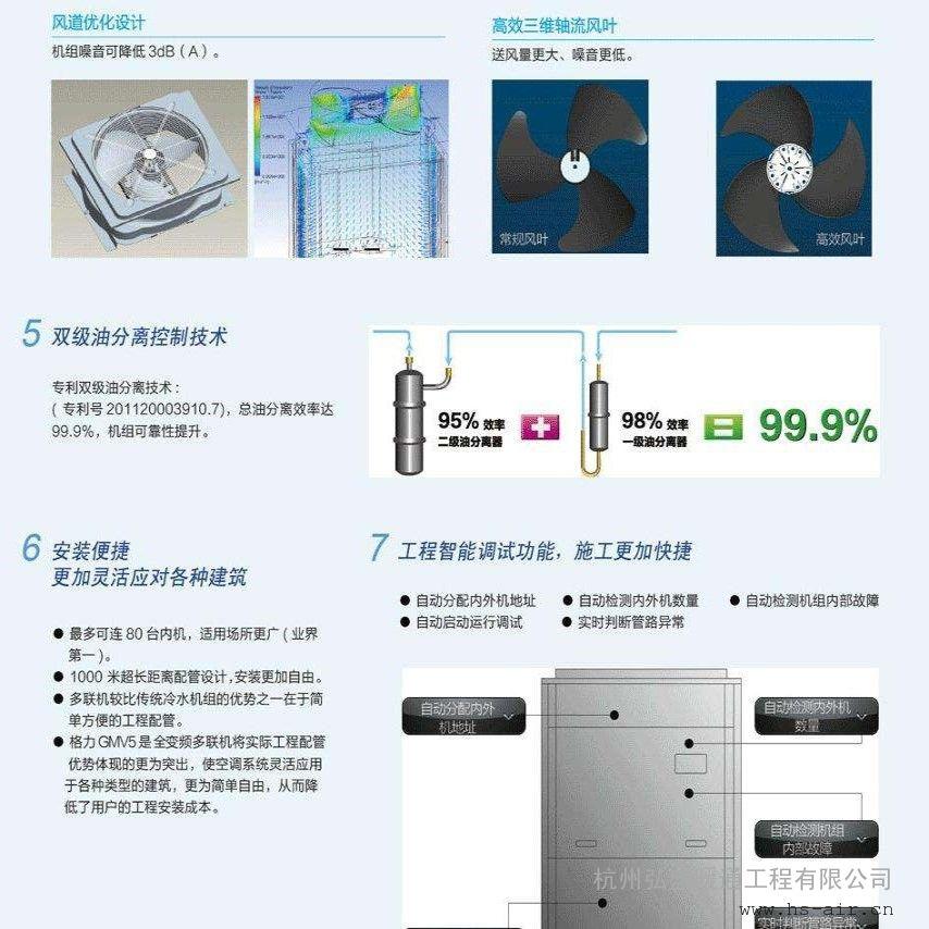 格力空调专卖店,格力GMV-504WM/B