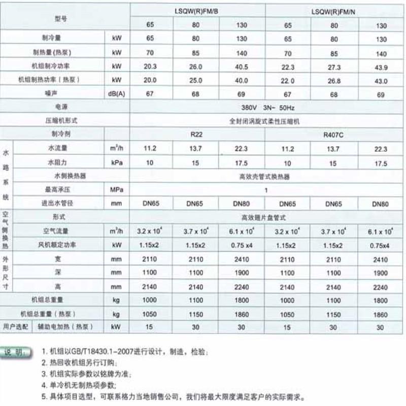 格力空调代理商,格力80模块LSQWRF80M/D