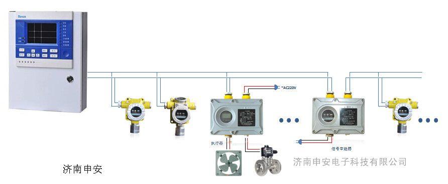 乙醇检测仪安装高度
