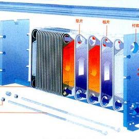 高温高压换热器